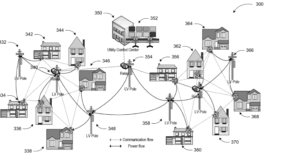 Alleviating Solar Energy Congestion in the Distribution Grid via Smart Metering Communications