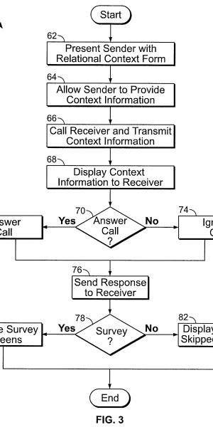 System and Method for Previewing Calls in Communications Systems